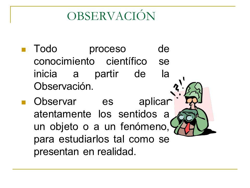 OBSERVACIÓN Todo proceso de conocimiento científico se inicia a partir de la Observación.