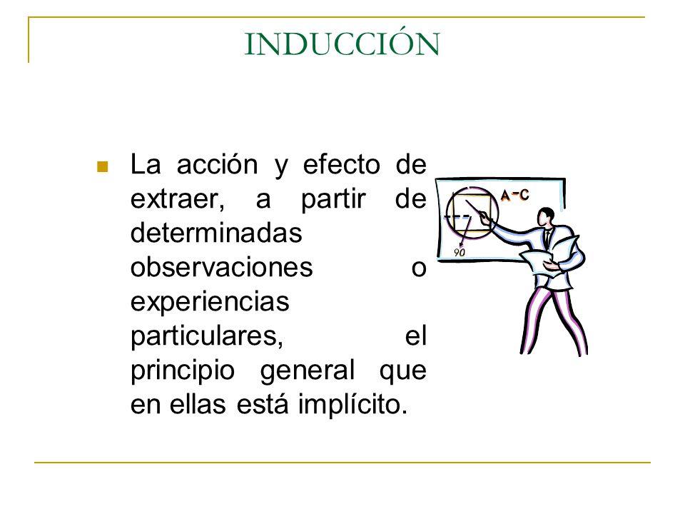 INDUCCIÓN