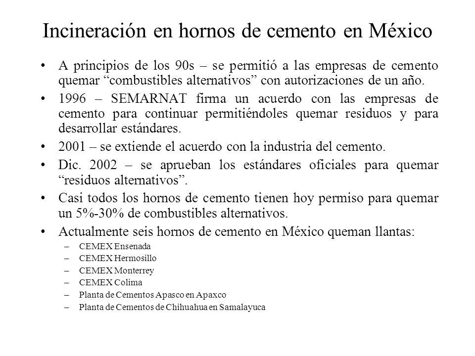 Incineración en hornos de cemento en México