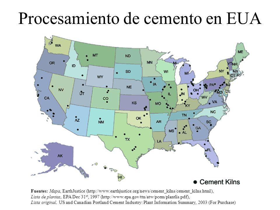 Procesamiento de cemento en EUA