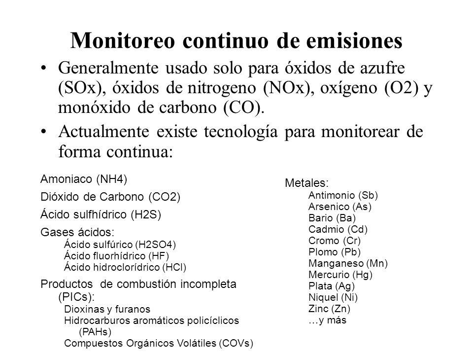 Monitoreo continuo de emisiones