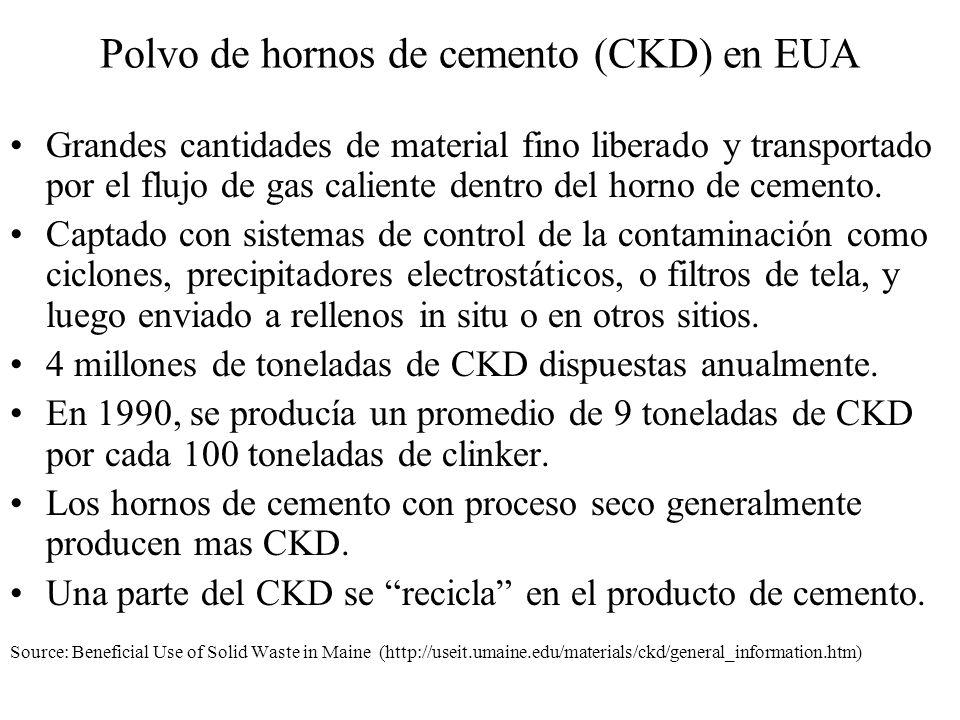 Polvo de hornos de cemento (CKD) en EUA