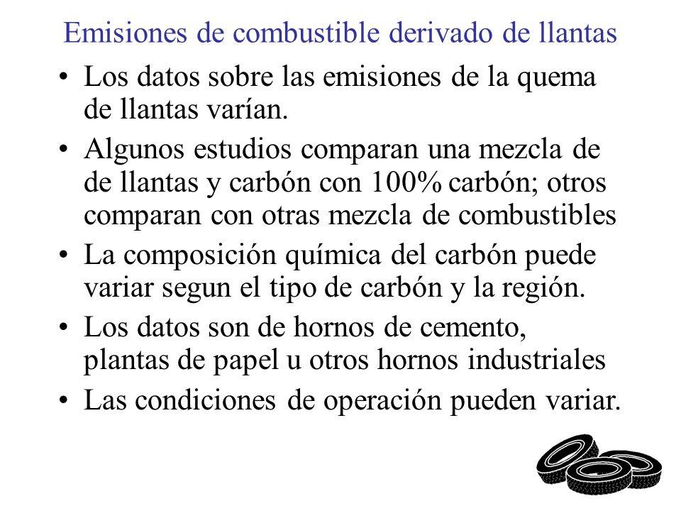 Emisiones de combustible derivado de llantas