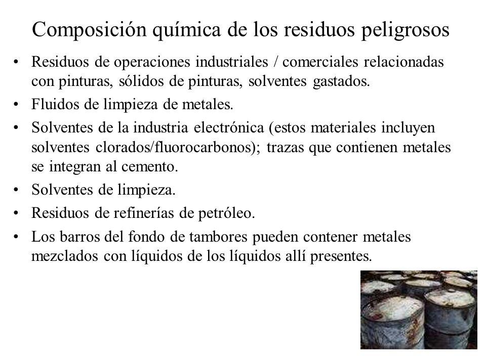Composición química de los residuos peligrosos