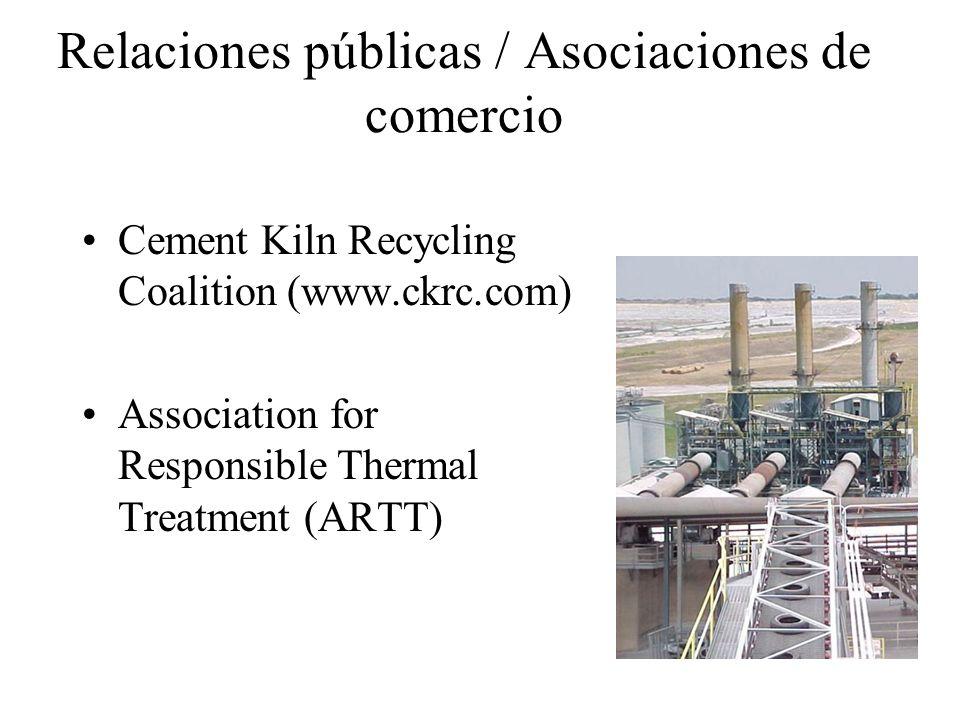 Relaciones públicas / Asociaciones de comercio