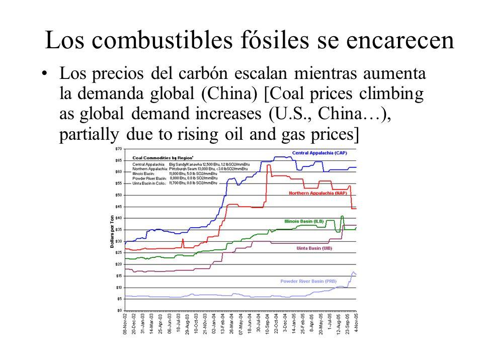 Los combustibles fósiles se encarecen