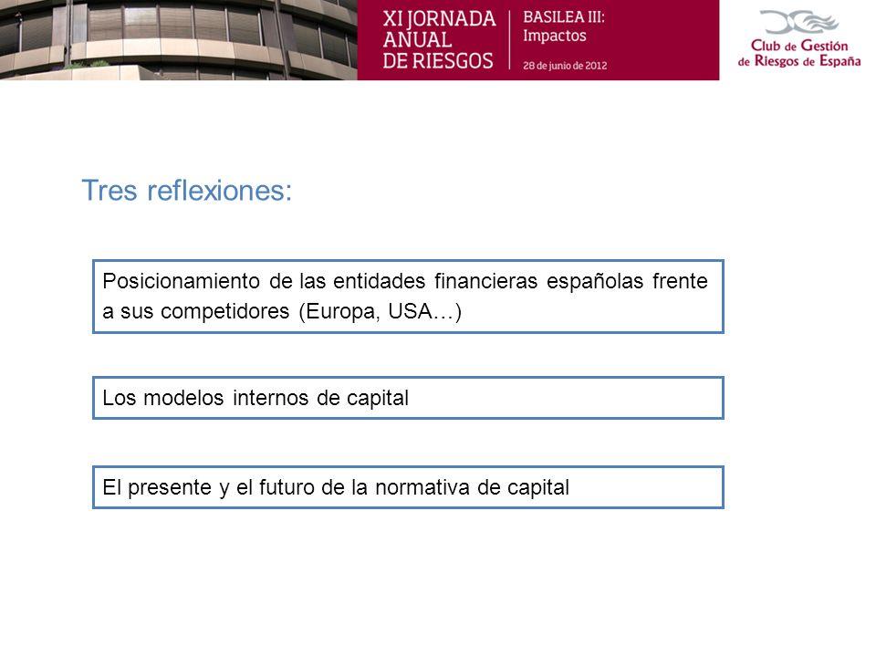 Tres reflexiones: Posicionamiento de las entidades financieras españolas frente a sus competidores (Europa, USA…)