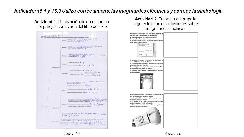 Indicador 15.1 y 15.3 Utiliza correctamente las magnitudes eléctricas y conoce la simbología