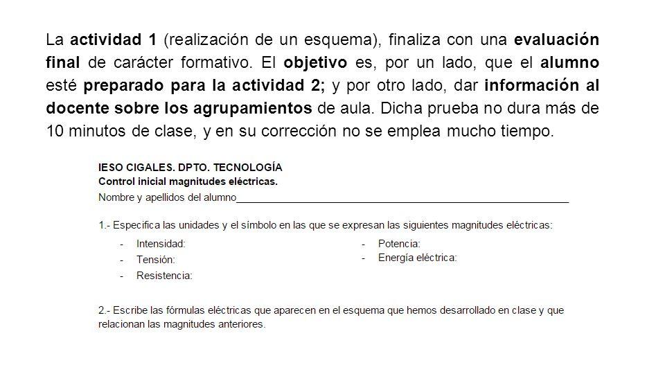 La actividad 1 (realización de un esquema), finaliza con una evaluación final de carácter formativo.