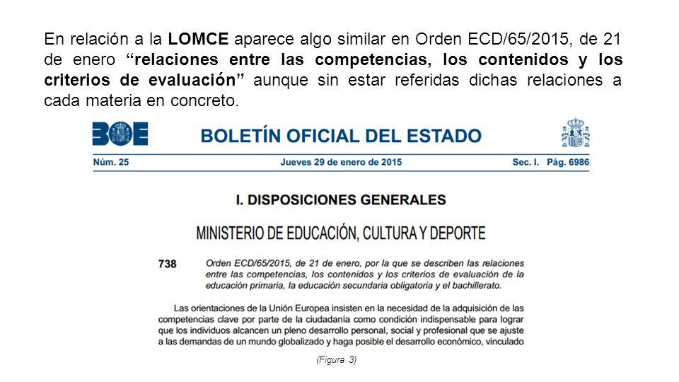 En relación a la LOMCE aparece algo similar en Orden ECD/65/2015, de 21 de enero relaciones entre las competencias, los contenidos y los criterios de evaluación aunque sin estar referidas dichas relaciones a cada materia en concreto.