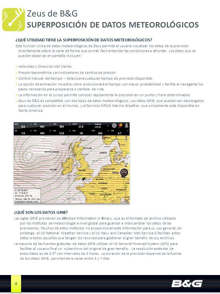 Zeus de B&G SUPERPOSICIÓN DE DATOS METEOROLÓGICOS