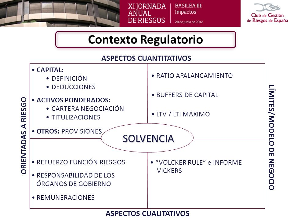 Contexto Regulatorio SOLVENCIA ASPECTOS CUANTITATIVOS