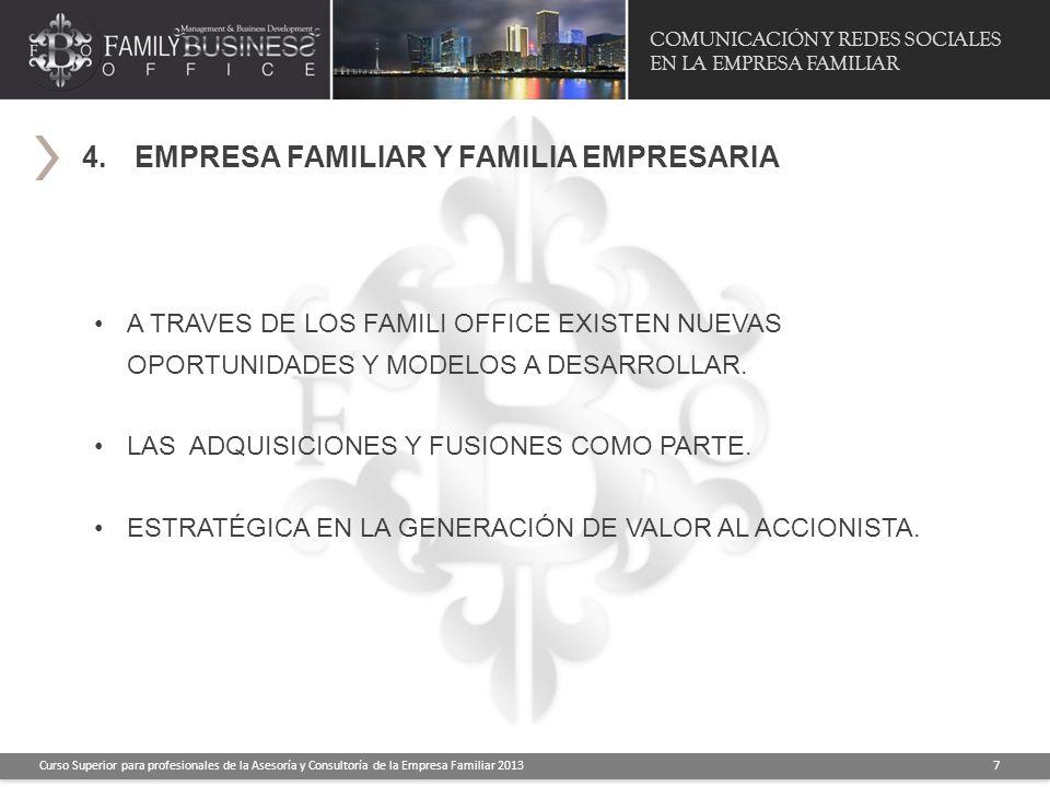 4. EMPRESA FAMILIAR Y FAMILIA EMPRESARIA