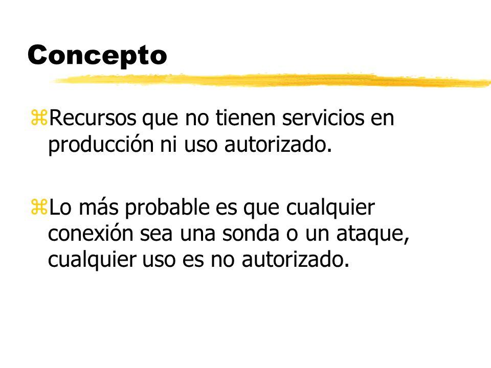 Concepto Recursos que no tienen servicios en producción ni uso autorizado.