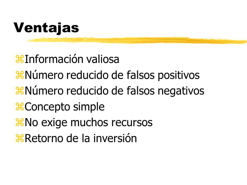 Ventajas Información valiosa Número reducido de falsos positivos