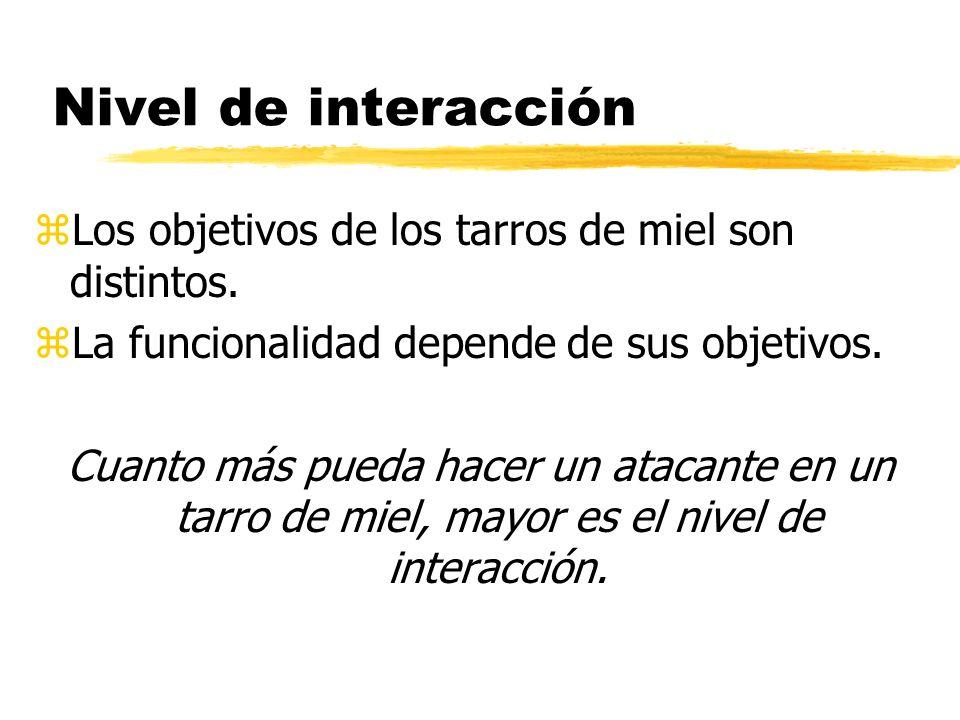Nivel de interacción Los objetivos de los tarros de miel son distintos. La funcionalidad depende de sus objetivos.