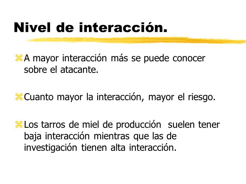 Nivel de interacción. A mayor interacción más se puede conocer sobre el atacante. Cuanto mayor la interacción, mayor el riesgo.