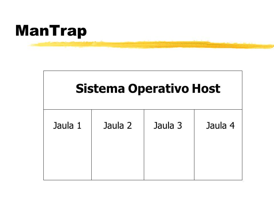 ManTrap Sistema Operativo Host Jaula 1 Jaula 2 Jaula 3 Jaula 4