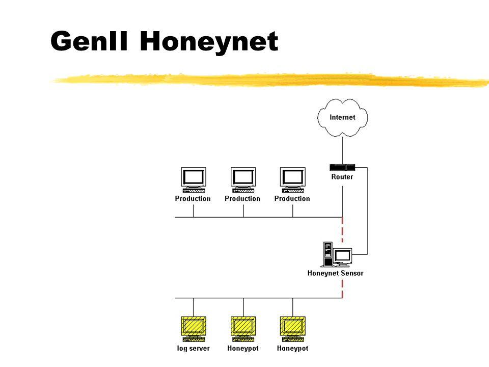 GenII Honeynet