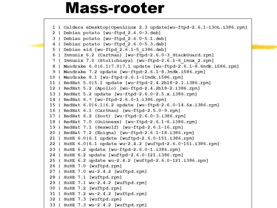 TESO wu-ftpd mass-Mass-rooter