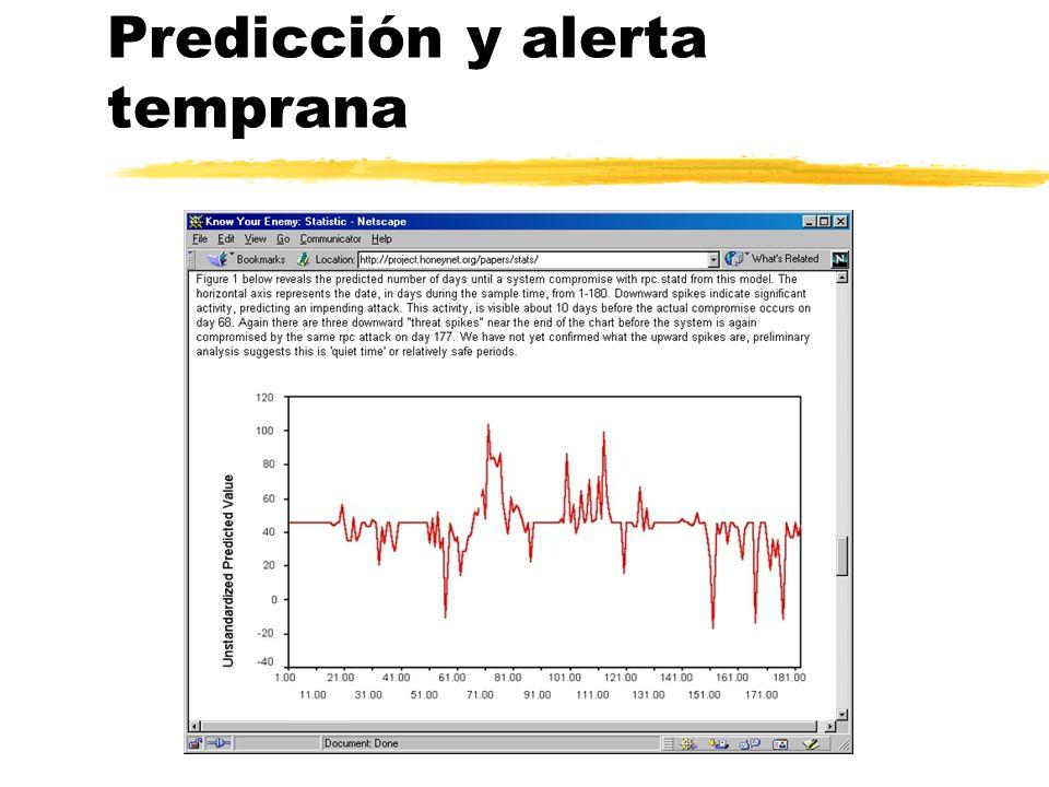 Predicción y alerta temprana