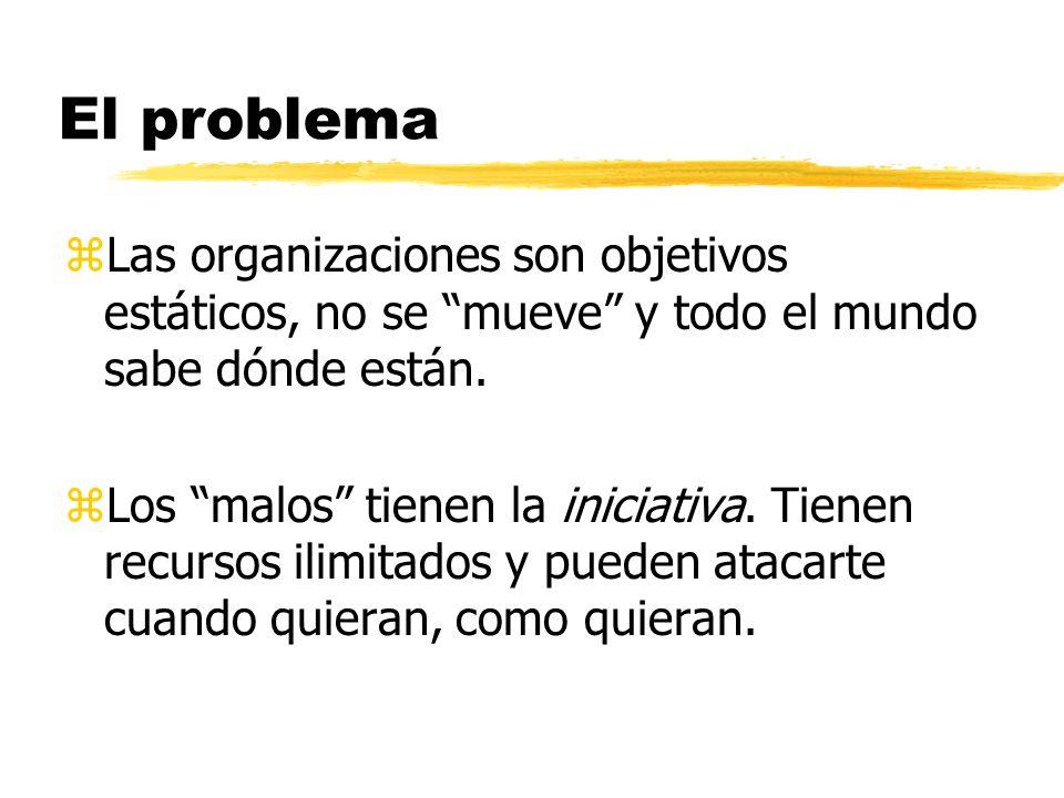 El problemaLas organizaciones son objetivos estáticos, no se mueve y todo el mundo sabe dónde están.