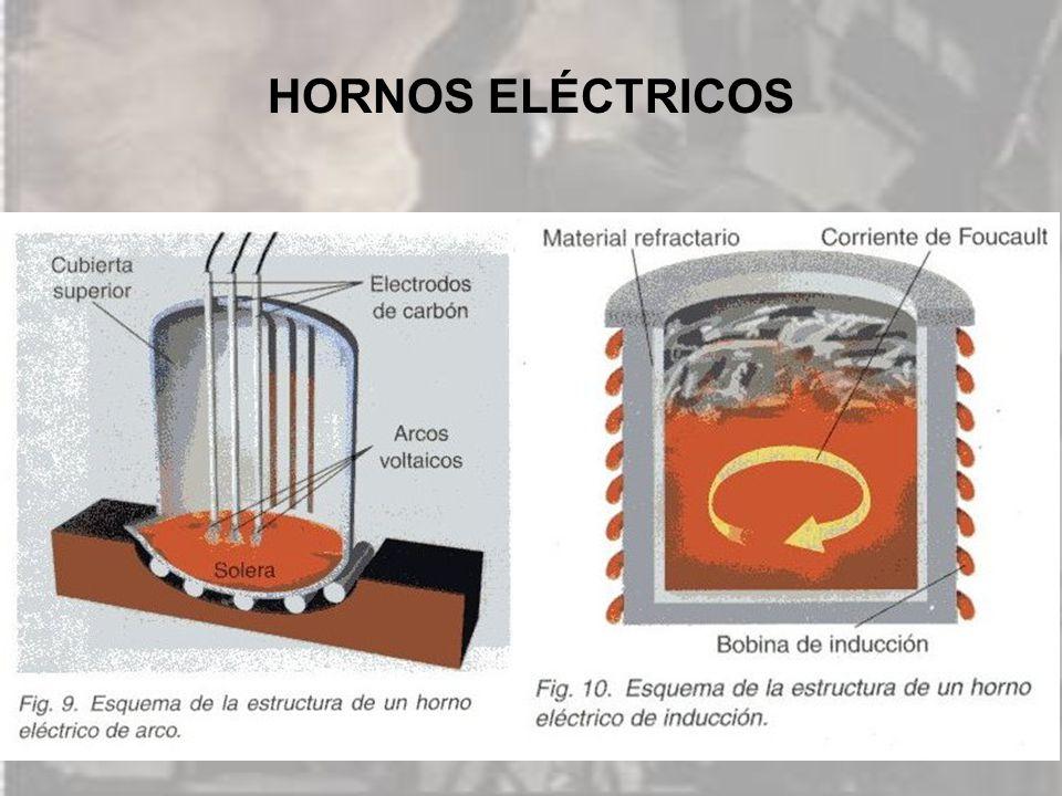 Los materiales met licos ppt descargar for Ofertas de hornos electricos