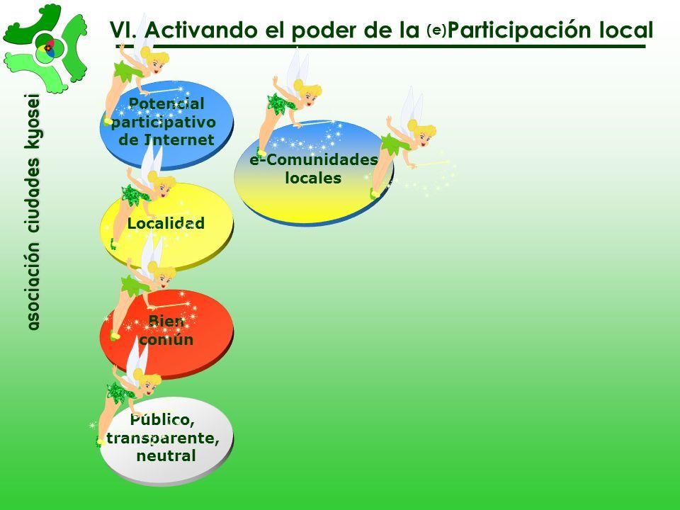 VI. Activando el poder de la (e)Participación local