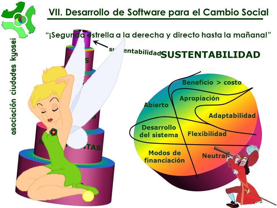 Desarrollo del sistema