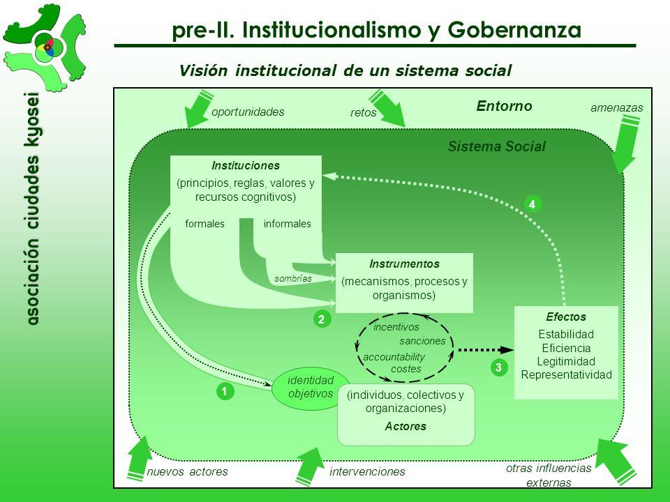 Visión institucional de un sistema social