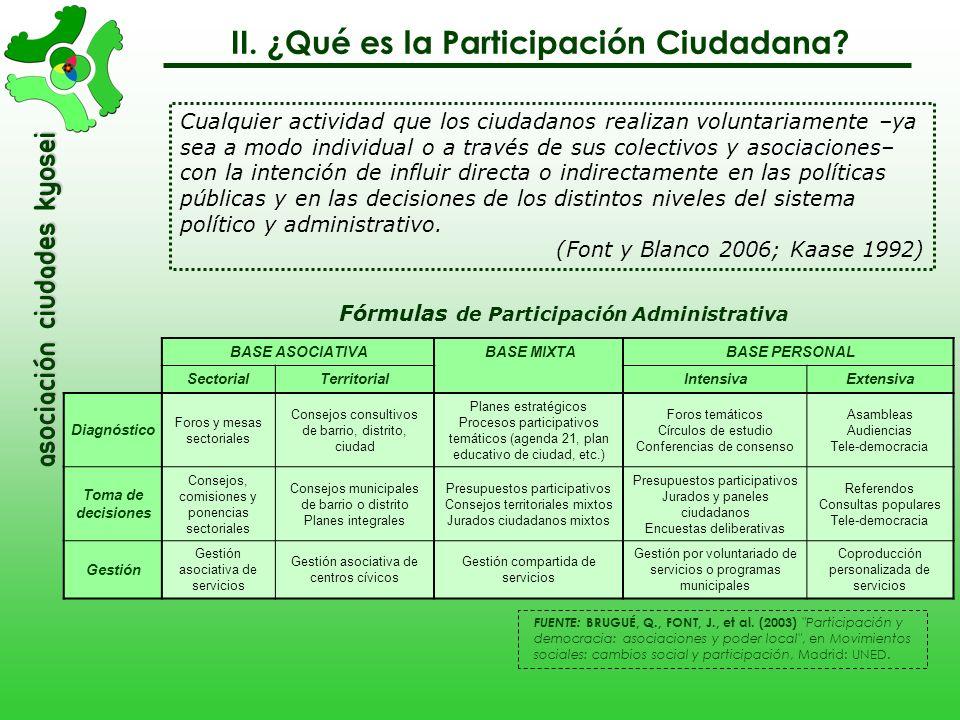 Fórmulas de Participación Administrativa