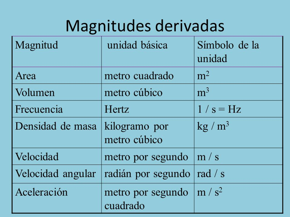Las magnitudes f sicas y su medida ppt video online for Cuantas tilapias por metro cubico
