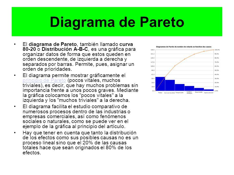 Herramientas que hemos escogido diagrama de pareto diagrama de diagrama de pareto ccuart Images