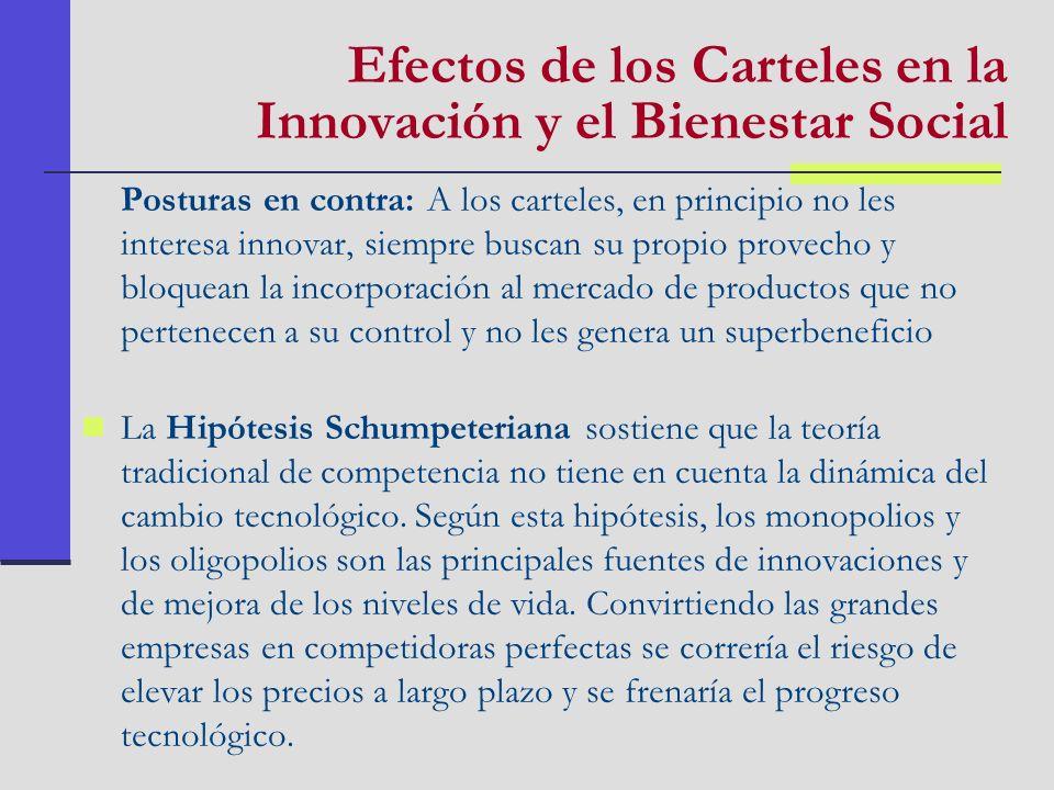 Efectos de los Carteles en la Innovación y el Bienestar Social