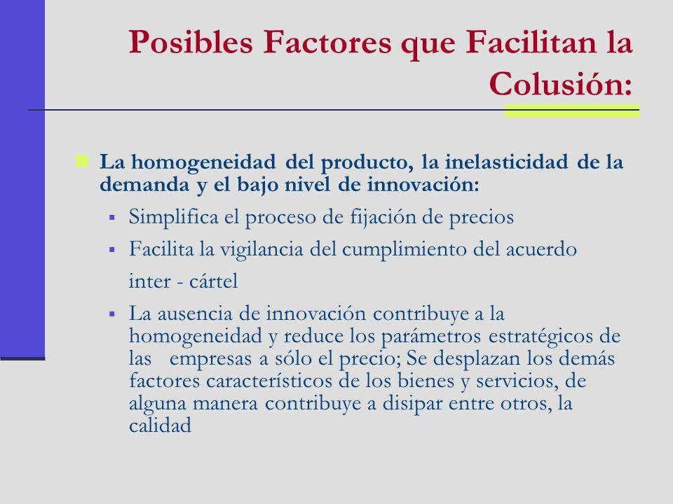 Posibles Factores que Facilitan la Colusión: