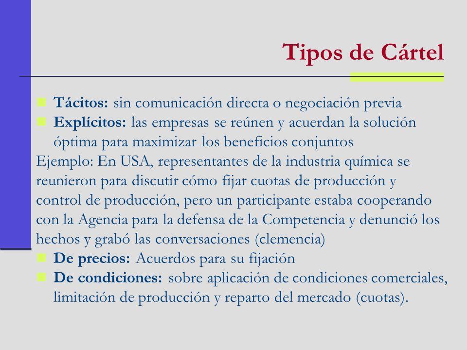 Tipos de Cártel Tácitos: sin comunicación directa o negociación previa