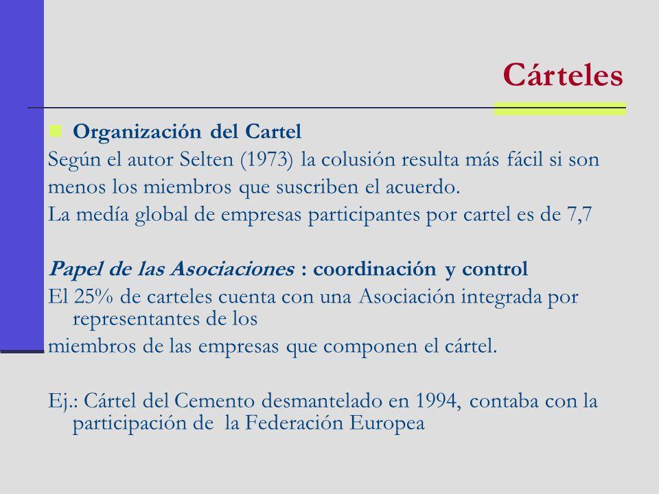 Cárteles Organización del Cartel