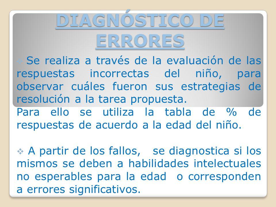 DIAGNÓSTICO DE ERRORES