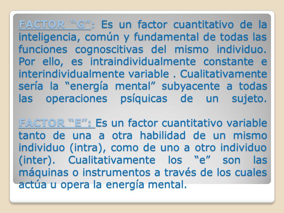 FACTOR G : Es un factor cuantitativo de la inteligencia, común y fundamental de todas las funciones cognoscitivas del mismo individuo.