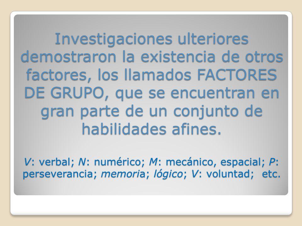Investigaciones ulteriores demostraron la existencia de otros factores, los llamados FACTORES DE GRUPO, que se encuentran en gran parte de un conjunto de habilidades afines.