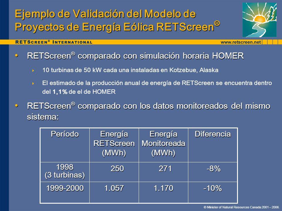 Ejemplo de Validación del Modelo de Proyectos de Energía Eólica RETScreen®
