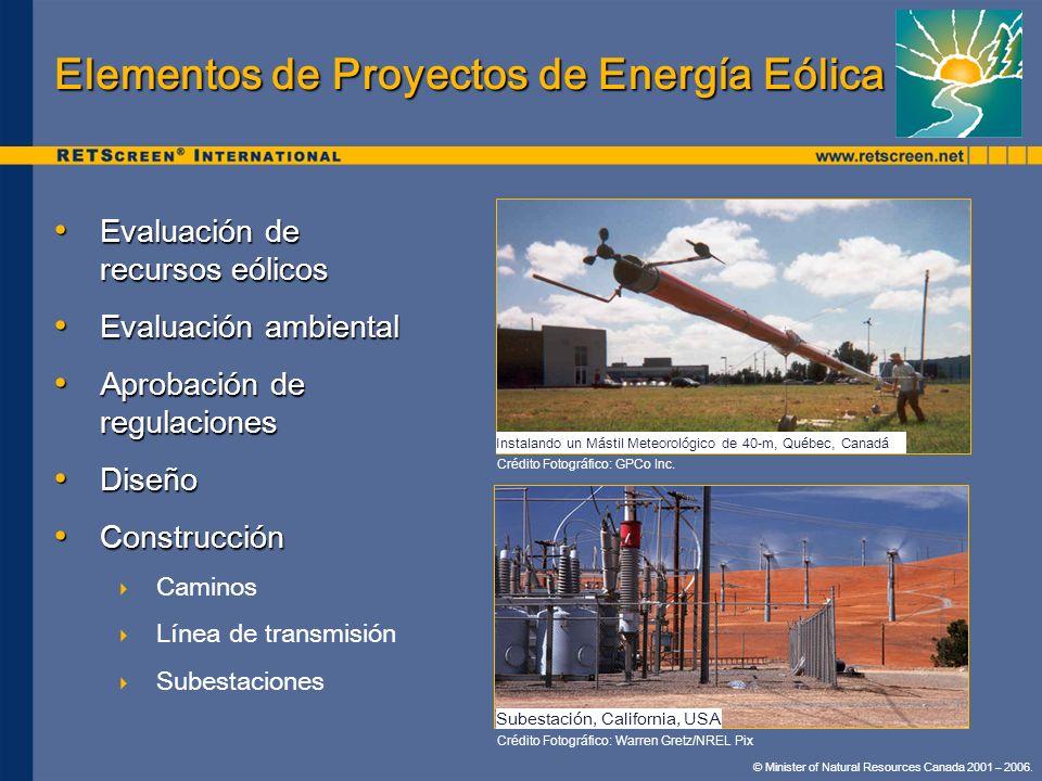 Elementos de Proyectos de Energía Eólica