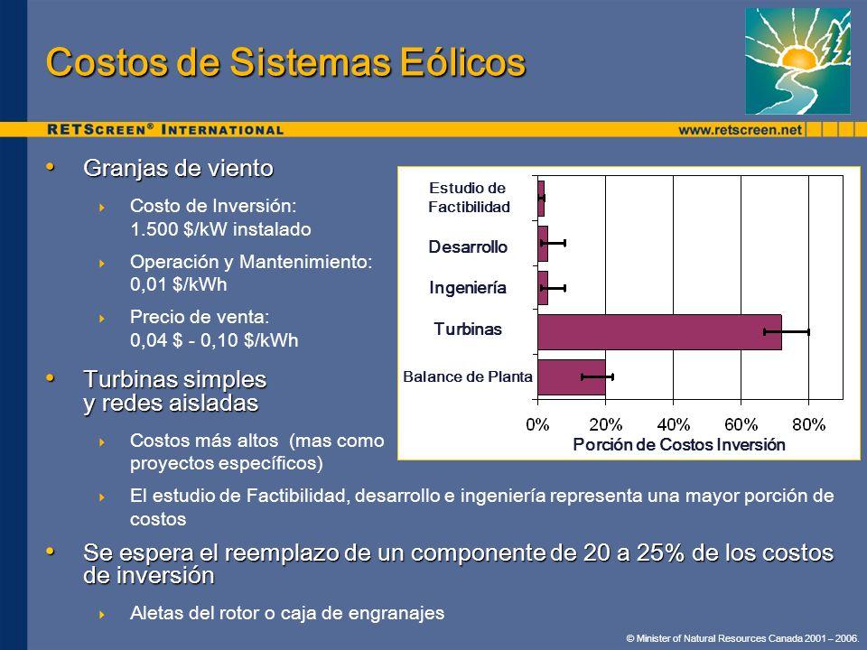 Costos de Sistemas Eólicos