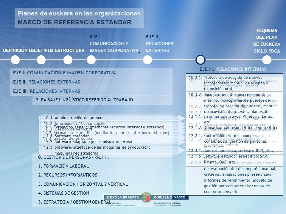 EJE III. RELACIONES INTERNAS