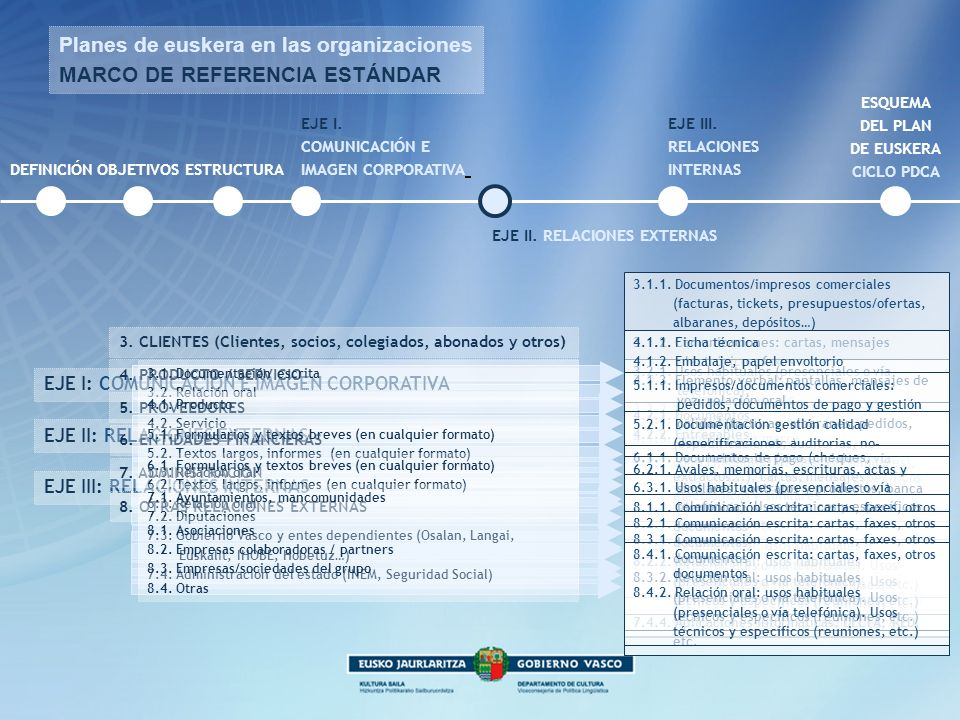 EJE II. RELACIONES EXTERNAS