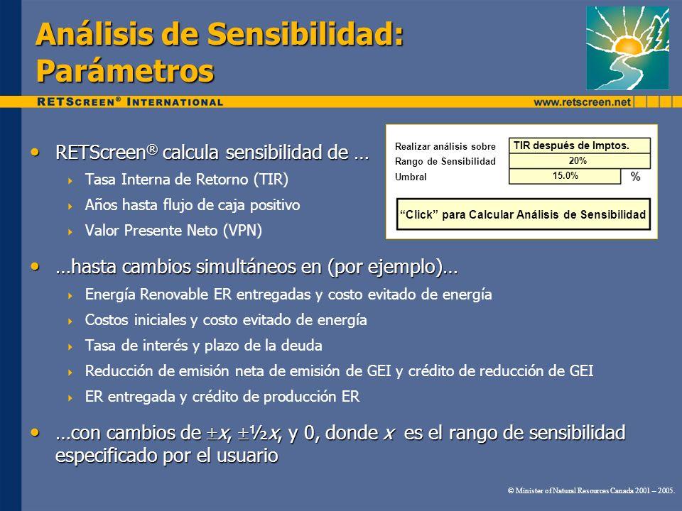 Análisis de Sensibilidad: Parámetros