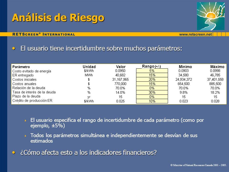 Análisis de RiesgoEl usuario tiene incertidumbre sobre muchos parámetros: