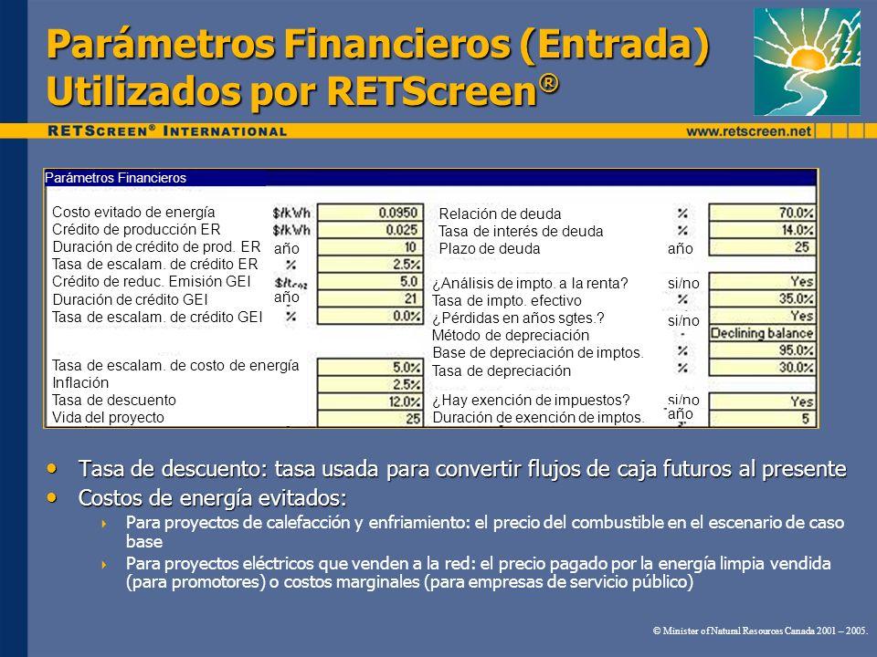 Parámetros Financieros (Entrada) Utilizados por RETScreen®