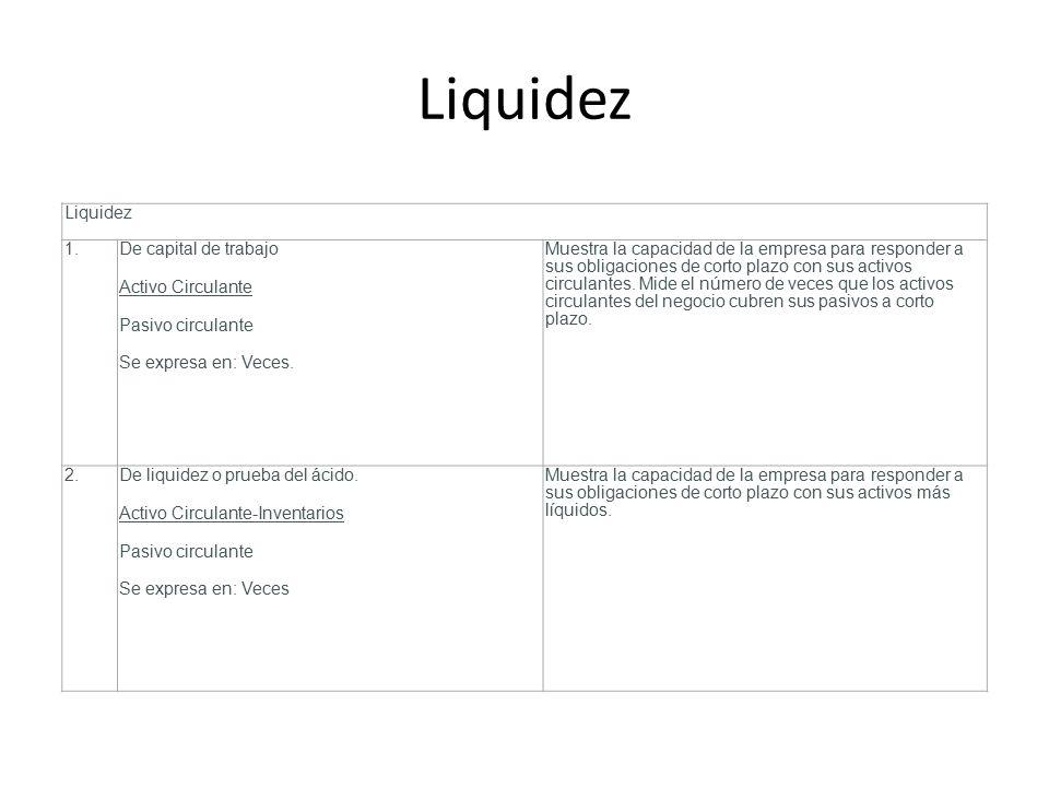 Liquidez Liquidez 1. De capital de trabajo Activo Circulante