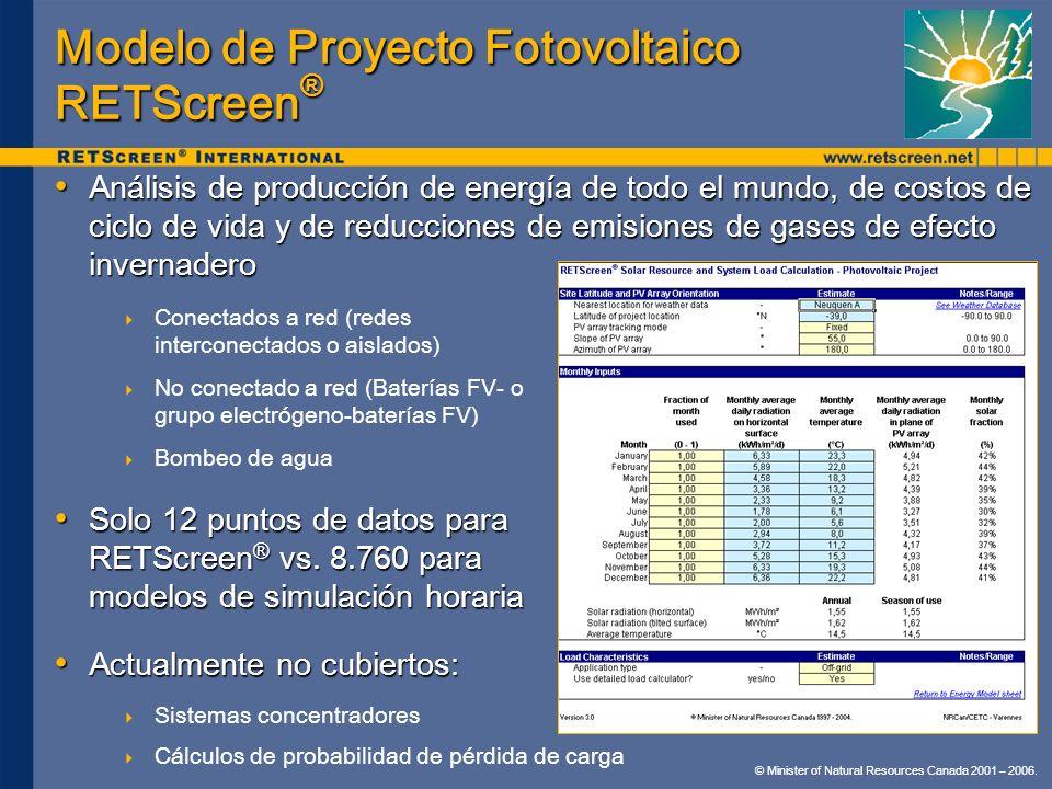 Modelo de Proyecto Fotovoltaico RETScreen®
